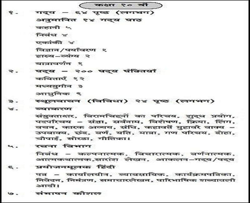 Maharashtra SSC Syllabus 2020