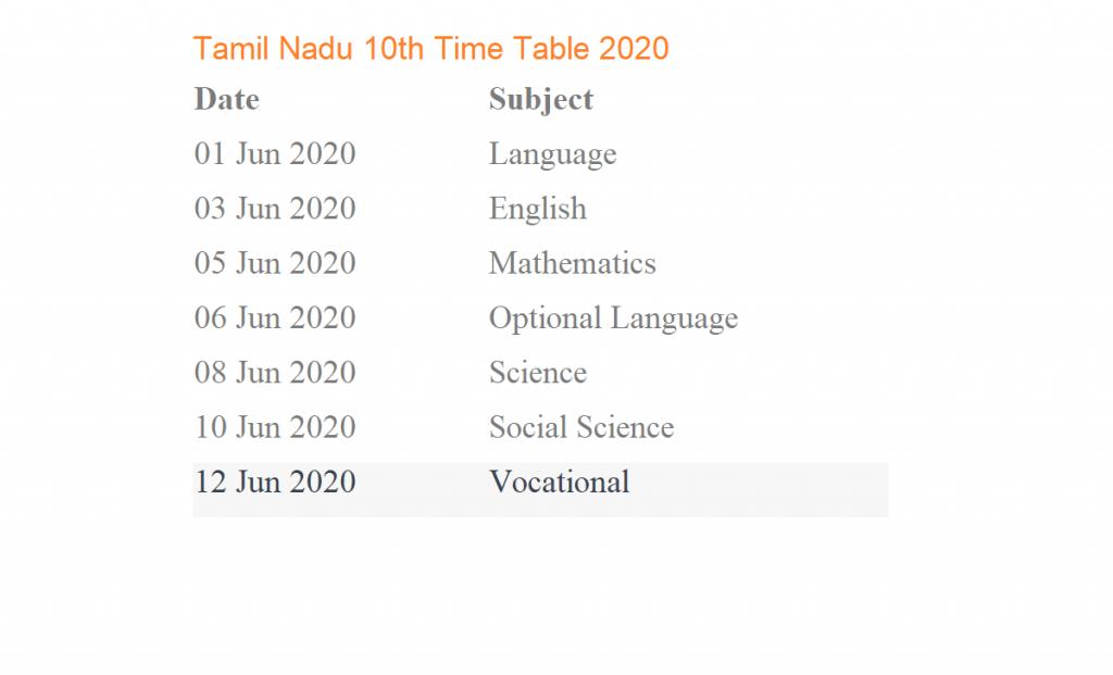 TN SSLC Model Paper 2020